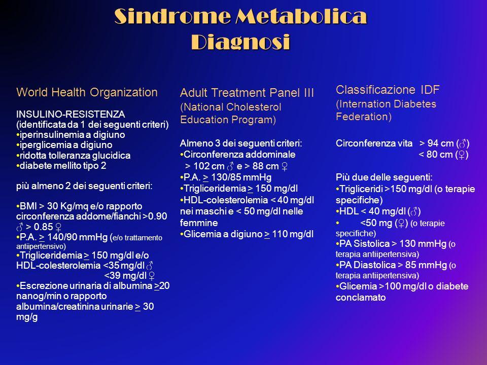 Sindrome Metabolica Diagnosi World Health Organization INSULINO-RESISTENZA (identificata da 1 dei seguenti criteri) iperinsulinemia a digiuno iperglic