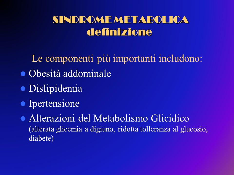 Le componenti più importanti includono: Obesità addominale Dislipidemia Ipertensione Alterazioni del Metabolismo Glicidico (alterata glicemia a digiun