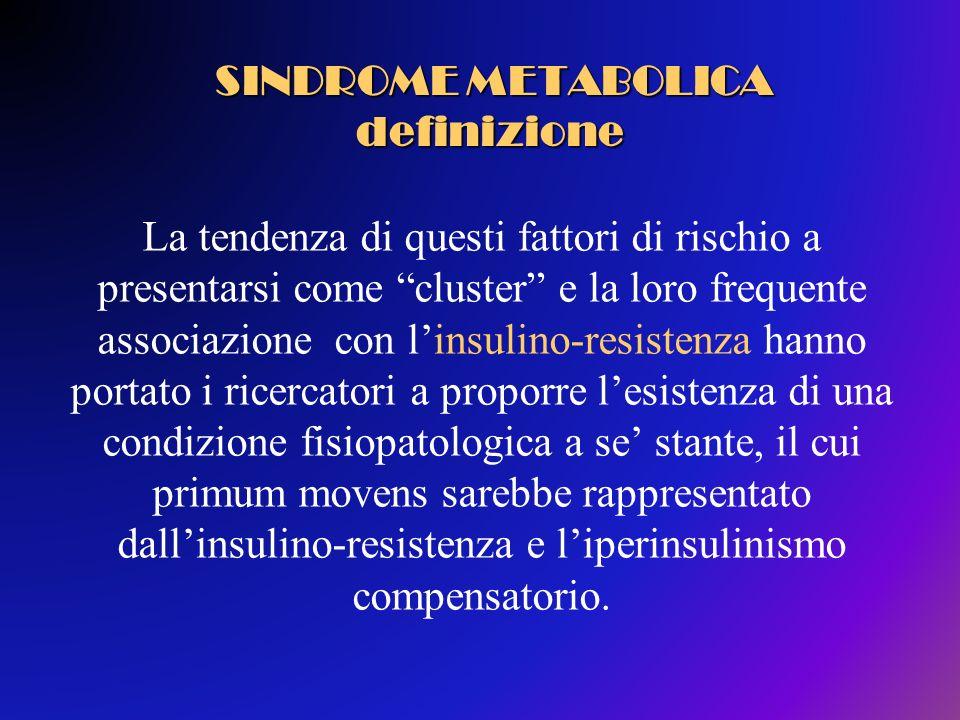 Sindrome Metabolica Diagnosi World Health Organization INSULINO-RESISTENZA (identificata da 1 dei seguenti criteri) iperinsulinemia a digiuno iperglicemia a digiuno ridotta tolleranza glucidica diabete mellito tipo 2 più almeno 2 dei seguenti criteri: BMI > 30 Kg/mq e/o rapporto circonferenza addome/fianchi >0.90 > 0.85 P.A.
