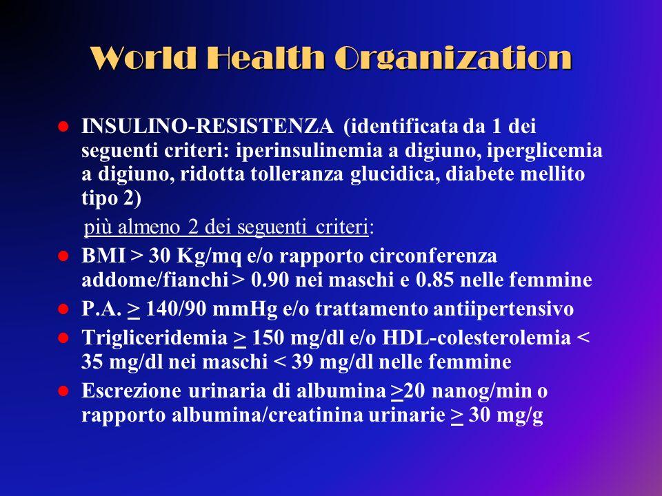 World Health Organization INSULINO-RESISTENZA (identificata da 1 dei seguenti criteri: iperinsulinemia a digiuno, iperglicemia a digiuno, ridotta toll