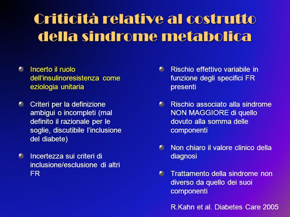 INSULINO-RESISTENZA IPERINSULINEMIA IPERTENSIONE ARTERIOSA DISMETABOLISMO GLUCIDICO (Ridotta tolleranza glucidica, Diabete tipo 2) OBESITA CENTRALE DISLIPIDEMIA PRO-ATEROGENA (Ipertrigliceridemia, Basso Colesterolo-HDL, Alto Colesterolo-LDL) SINDROME METABOLICA ATEROSCLEROSI MALATTIE CARDIOVASCOLARI STATO PROINFIAMMATORIO E PROTROMBOTICO (aumento PCR,fibrinogeno,PAI-I) ATTIVAZIONE NEURO-ORMONALE (Sistema Renina-angiotensina, Sistema nervoso simpatico) Fattori genetici Fattori ambientali FISIOPATOLOGIA DELLA SINDROME METABOLICA
