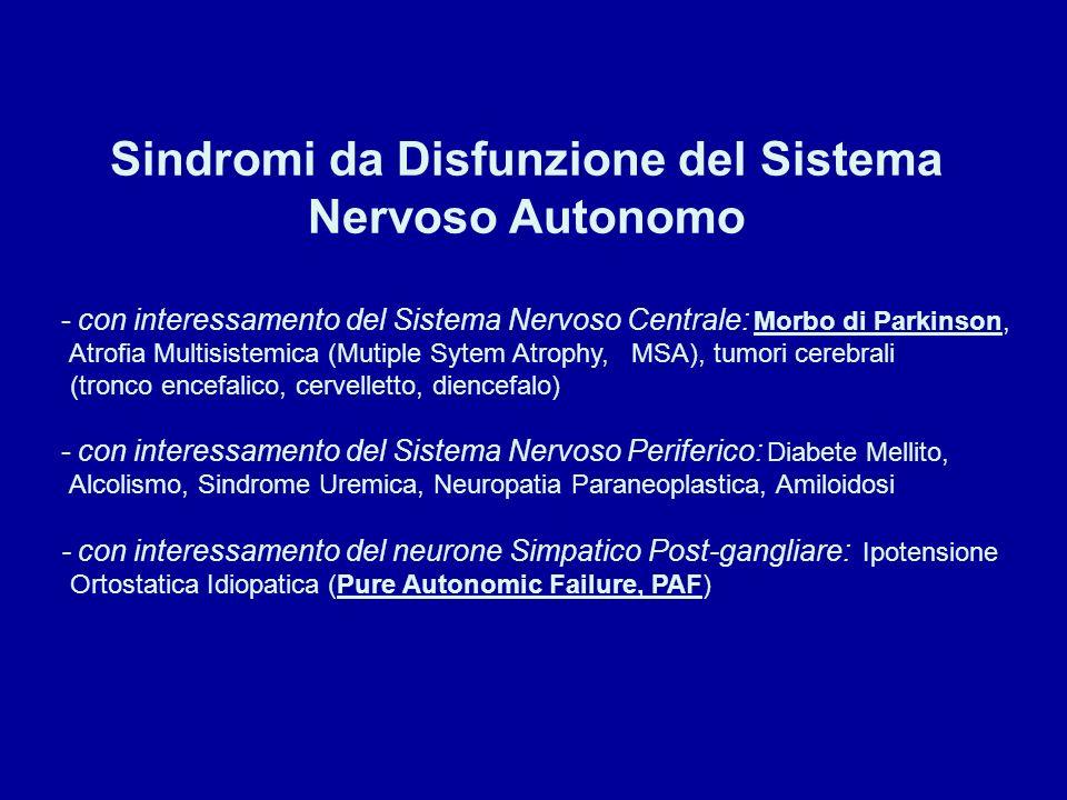 Sindromi da Disfunzione del Sistema Nervoso Autonomo - con interessamento del Sistema Nervoso Centrale: Morbo di Parkinson, Atrofia Multisistemica (Mu