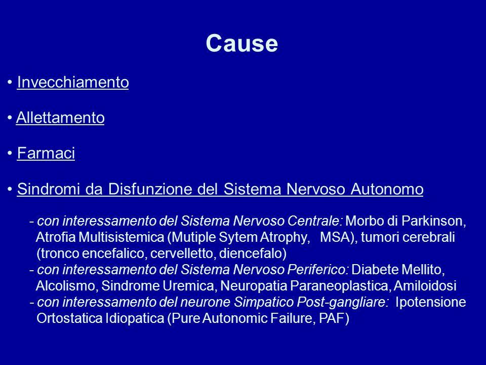 Invecchiamento Ipotensione Ortostatica in 7% degli anziani normotesi e 30% degli anziani con multipatologia Meccanismi fisiopatologici - alterazioni riempimento ventricolare sn (disfunzione diastolica) - alterazione meccanismi che si oppongono a riduzione del volume intra-vascolare ( renina, aldosterone, angiotensina, vasopressina e sensazione di sete, peptide natriuretico atriale) - ridotta sensibilità barocettiva ( risposta cronotropa e α-adrenergica vascolare) - alterazione dellautoregolazione vascolare cerebrale