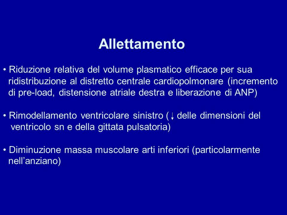 Allettamento Riduzione relativa del volume plasmatico efficace per sua ridistribuzione al distretto centrale cardiopolmonare (incremento di pre-load,