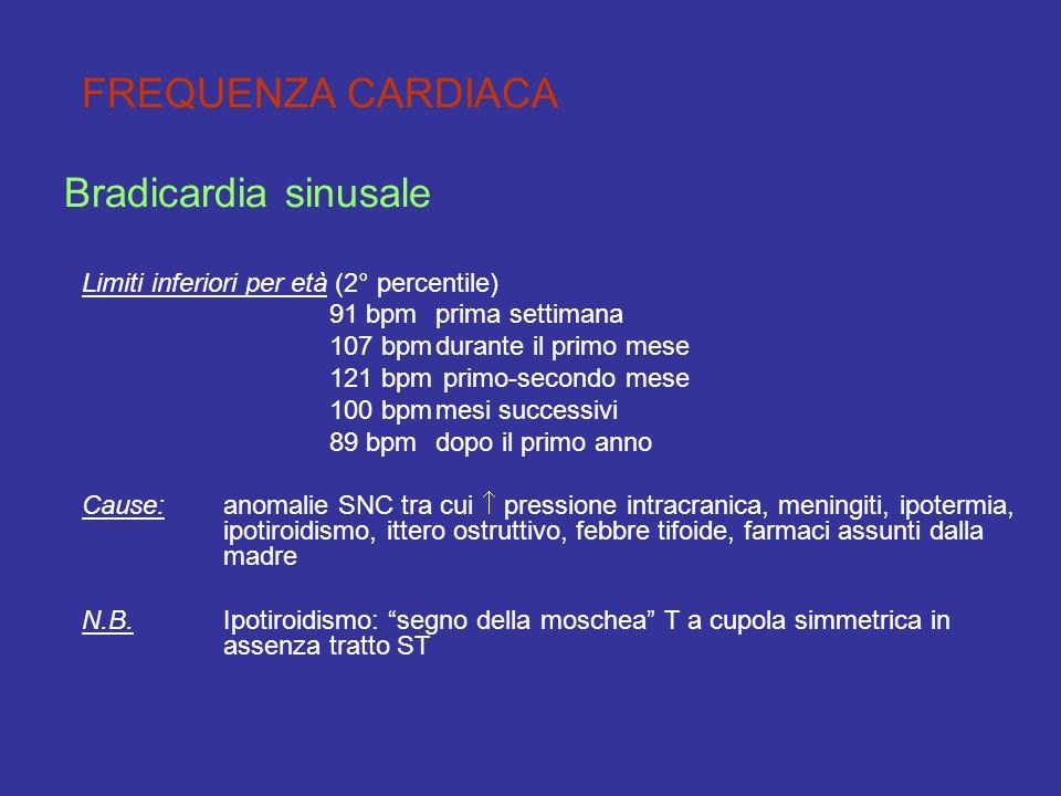 FREQUENZA CARDIACA Bradicardia sinusale Limiti inferiori per età (2° percentile) 91 bpmprima settimana 107 bpmdurante il primo mese 121 bpm primo-seco