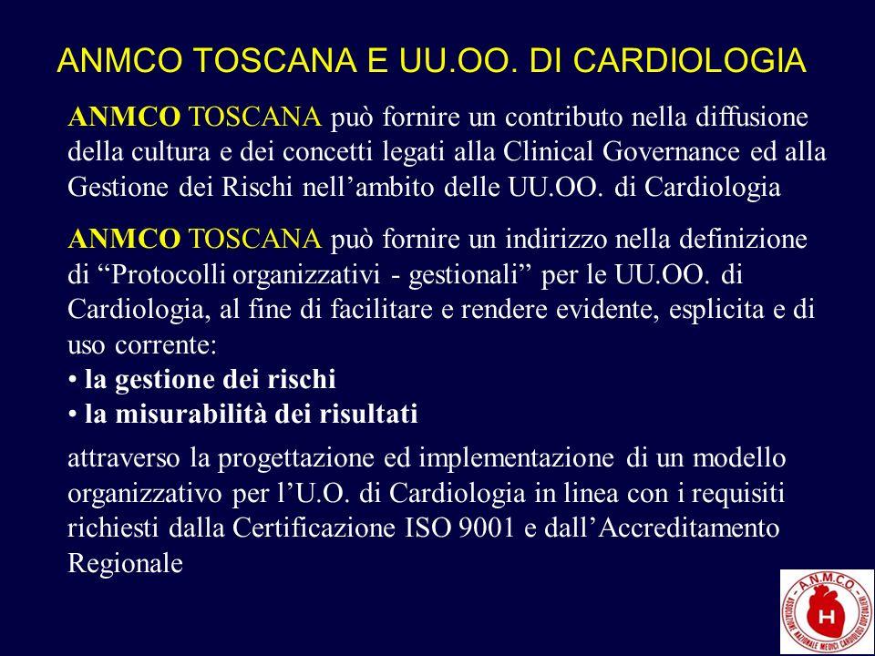 CLINICAL GOVERNANCE AMBITO CLINICO AMBITO ORGANIZZATIVO COMUNICAZIONE GESTIONE DELLE RISORSE: FORMAZIONE DEL PERSONALE