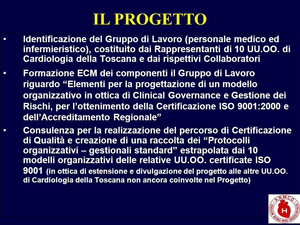Identificazione del Gruppo di Lavoro (personale medico ed infermieristico), costituito dai Rappresentanti di 10 UU.OO. di Cardiologia della Toscana e