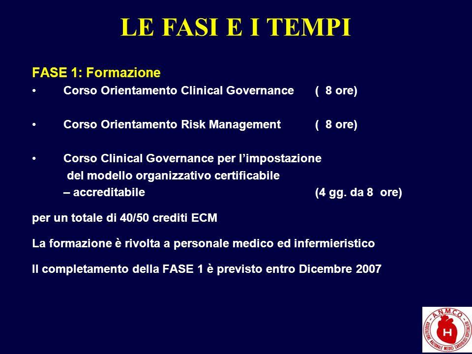 FASE 1: Formazione Corso Orientamento Clinical Governance ( 8 ore) Corso Orientamento Risk Management( 8 ore) Corso Clinical Governance per limpostazi