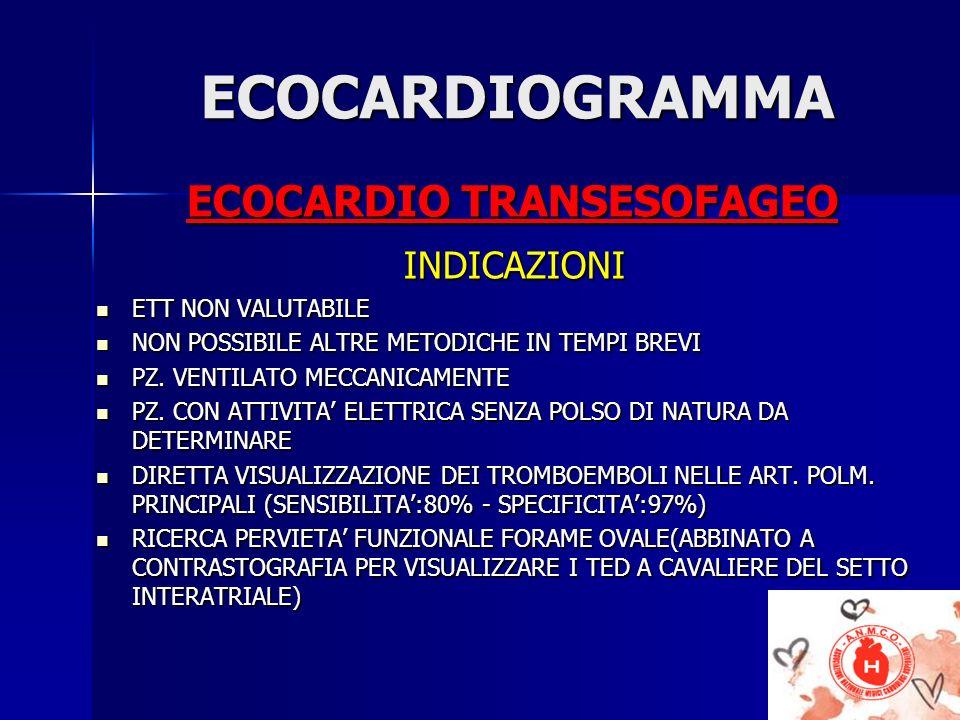 ECOCARDIOGRAMMA ECOCARDIO TRANSESOFAGEO ECOCARDIO TRANSESOFAGEO INDICAZIONI INDICAZIONI ETT NON VALUTABILE ETT NON VALUTABILE NON POSSIBILE ALTRE METO