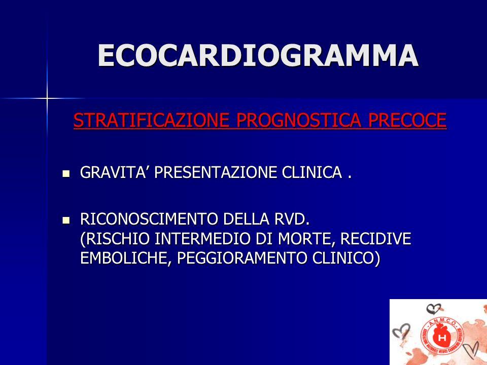 ECOCARDIOGRAMMA STRATIFICAZIONE PROGNOSTICA PRECOCE STRATIFICAZIONE PROGNOSTICA PRECOCE GRAVITA PRESENTAZIONE CLINICA. GRAVITA PRESENTAZIONE CLINICA.