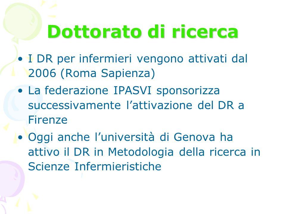 Dottorato di ricerca I DR per infermieri vengono attivati dal 2006 (Roma Sapienza) La federazione IPASVI sponsorizza successivamente lattivazione del