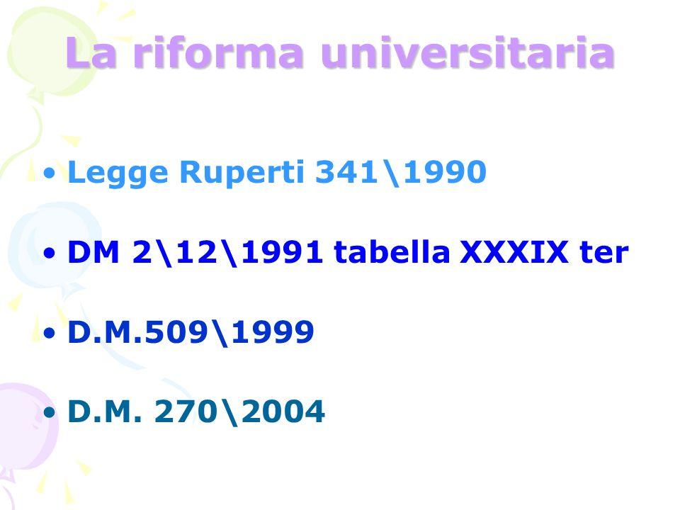 La riforma universitaria Legge Ruperti 341\1990 DM 2\12\1991 tabella XXXIX ter D.M.509\1999 D.M. 270\2004