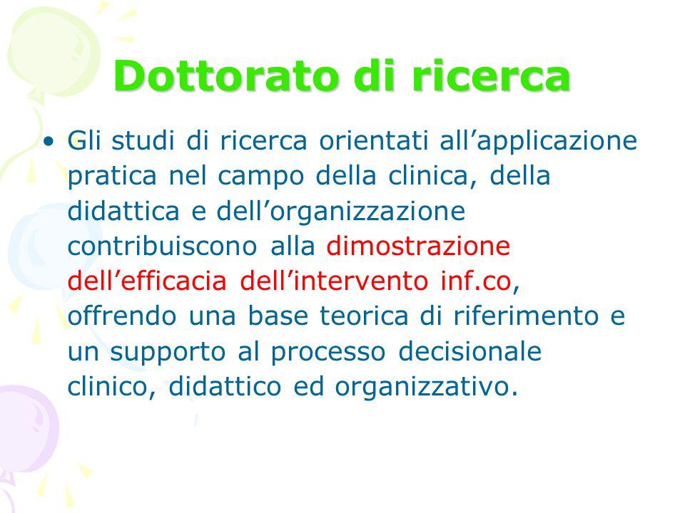 Dottorato di ricerca Gli studi di ricerca orientati allapplicazione pratica nel campo della clinica, della didattica e dellorganizzazione contribuisco