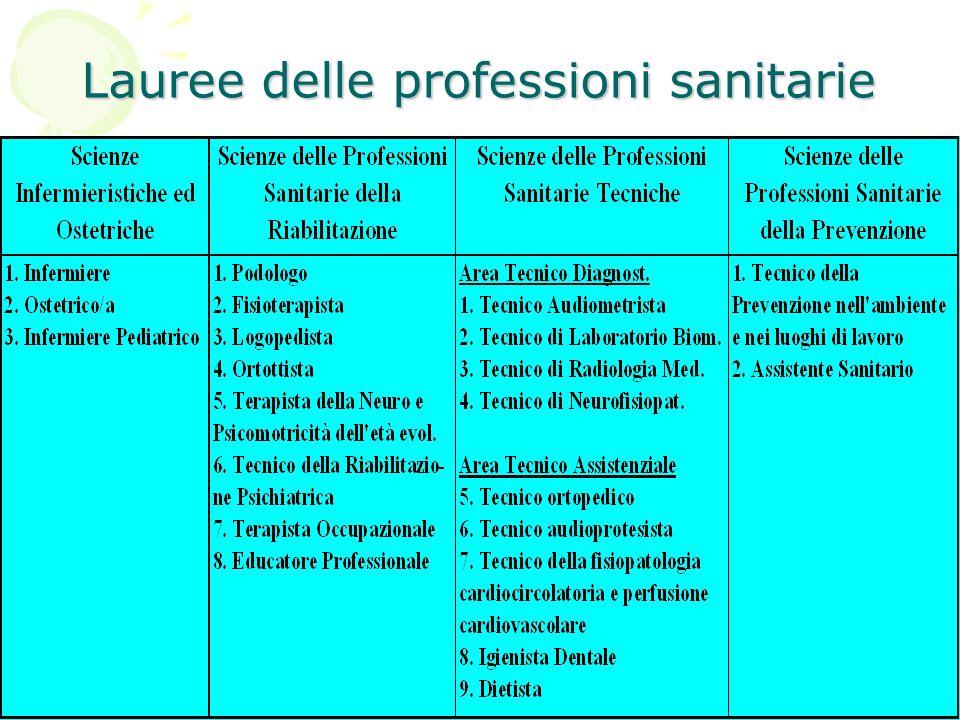 Lauree delle professioni sanitarie