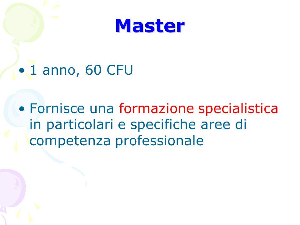 Master 1 anno, 60 CFU Fornisce una formazione specialistica in particolari e specifiche aree di competenza professionale