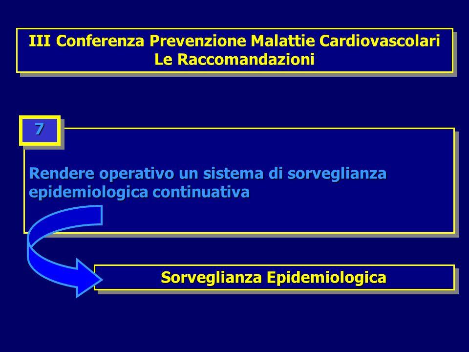 Rendere operativo un sistema di sorveglianza epidemiologica continuativa 77 Sorveglianza Epidemiologica III Conferenza Prevenzione Malattie Cardiovascolari Le Raccomandazioni III Conferenza Prevenzione Malattie Cardiovascolari Le Raccomandazioni