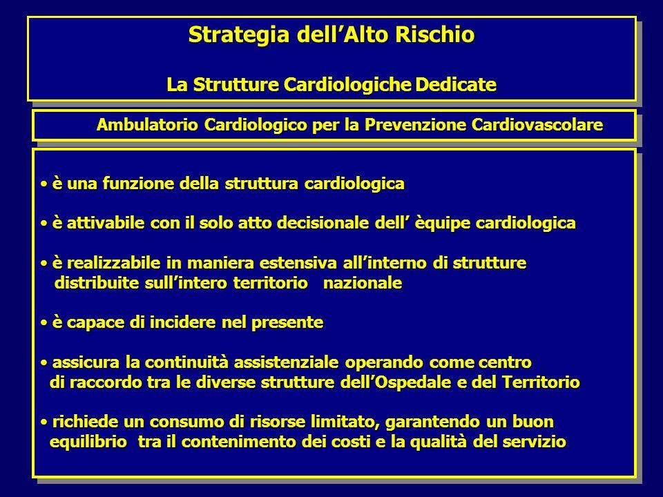 Strategia dellAlto Rischio La Strutture Cardiologiche Dedicate Strategia dellAlto Rischio La Strutture Cardiologiche Dedicate Ambulatorio Cardiologico per la Prevenzione Cardiovascolare Ambulatorio Cardiologico per la Prevenzione Cardiovascolare è una funzione della struttura cardiologica è una funzione della struttura cardiologica è attivabile con il solo atto decisionale dell èquipe cardiologica è attivabile con il solo atto decisionale dell èquipe cardiologica è realizzabile in maniera estensiva allinterno di strutture è realizzabile in maniera estensiva allinterno di strutture distribuite sullintero territorio nazionale distribuite sullintero territorio nazionale è capace di incidere nel presente è capace di incidere nel presente assicura la continuità assistenziale operando come centro assicura la continuità assistenziale operando come centro di raccordo tra le diverse strutture dellOspedale e del Territorio di raccordo tra le diverse strutture dellOspedale e del Territorio richiede un consumo di risorse limitato, garantendo un buon richiede un consumo di risorse limitato, garantendo un buon equilibrio tra il contenimento dei costi e la qualità del servizio equilibrio tra il contenimento dei costi e la qualità del servizio è una funzione della struttura cardiologica è una funzione della struttura cardiologica è attivabile con il solo atto decisionale dell èquipe cardiologica è attivabile con il solo atto decisionale dell èquipe cardiologica è realizzabile in maniera estensiva allinterno di strutture è realizzabile in maniera estensiva allinterno di strutture distribuite sullintero territorio nazionale distribuite sullintero territorio nazionale è capace di incidere nel presente è capace di incidere nel presente assicura la continuità assistenziale operando come centro assicura la continuità assistenziale operando come centro di raccordo tra le diverse strutture dellOspedale e del Territorio di raccordo tra le diverse strutture dellOspedale e del Territorio rich