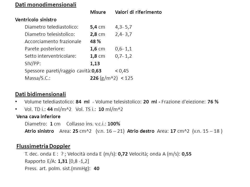 Dati monodimensionali MisureValori di riferimento Ventricolo sinistro Diametro telediastolico:5,4 cm 4,3- 5,7 Diametro telesistolico:2,8 cm2,4- 3,7 Ac