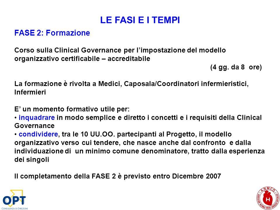 FASE 2: Formazione Corso sulla Clinical Governance per limpostazione del modello organizzativo certificabile – accreditabile (4 gg. da 8 ore) La forma