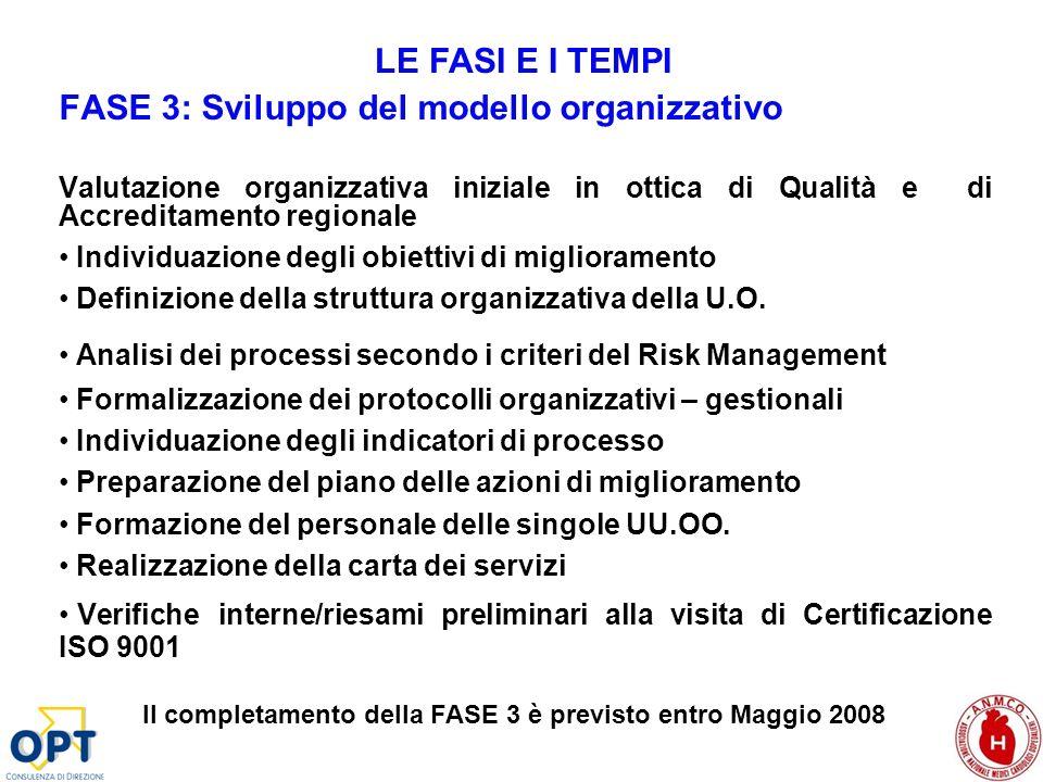 FASE 3: Sviluppo del modello organizzativo Valutazione organizzativa iniziale in ottica di Qualità e di Accreditamento regionale Individuazione degli