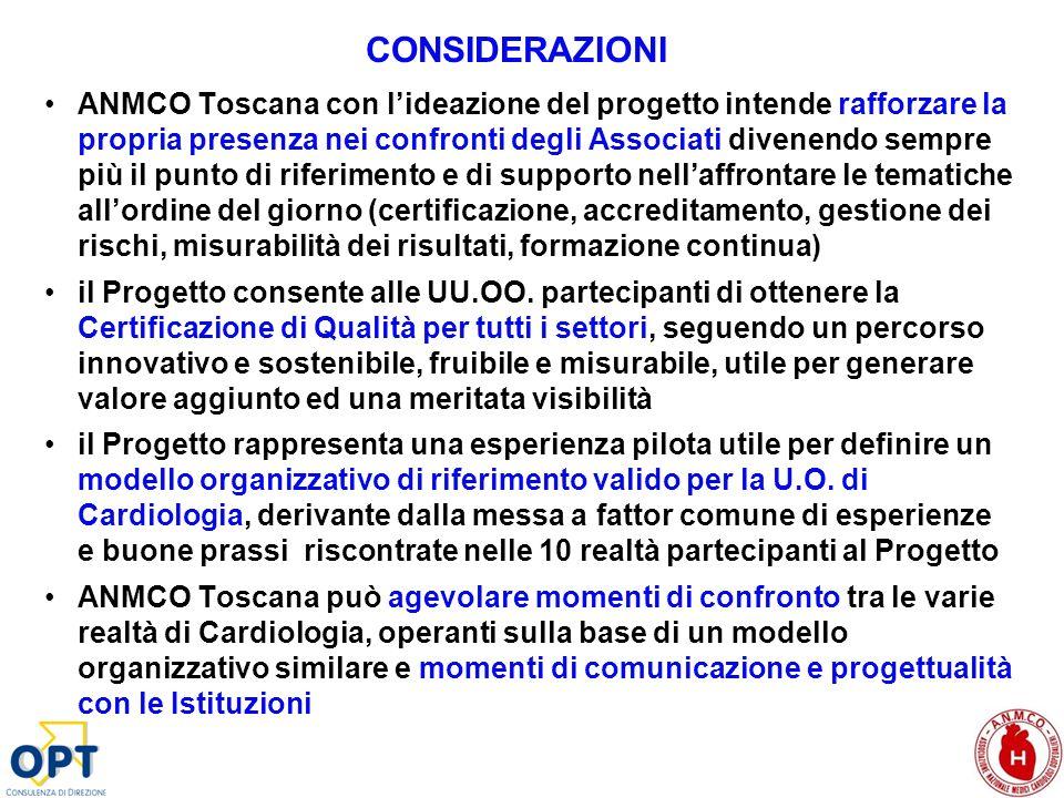 CONSIDERAZIONI ANMCO Toscana con lideazione del progetto intende rafforzare la propria presenza nei confronti degli Associati divenendo sempre più il