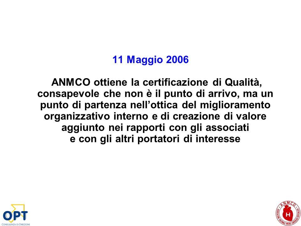 11 Maggio 2006 ANMCO ottiene la certificazione di Qualità, consapevole che non è il punto di arrivo, ma un punto di partenza nellottica del migliorame