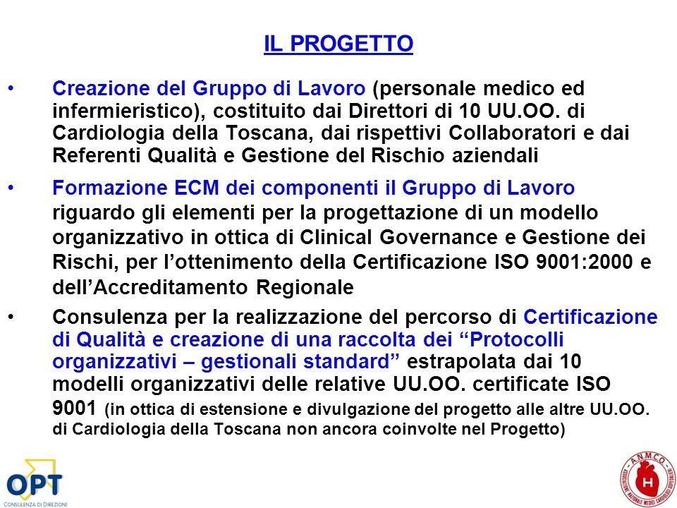 Creazione del Gruppo di Lavoro (personale medico ed infermieristico), costituito dai Direttori di 10 UU.OO. di Cardiologia della Toscana, dai rispetti