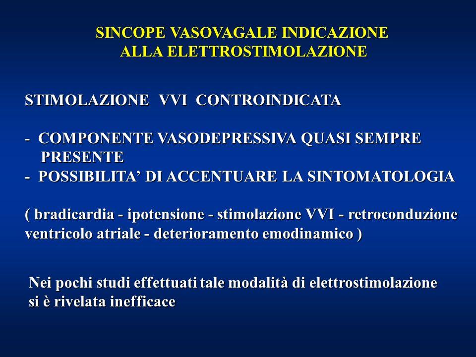 SINCOPE VASOVAGALE INDICAZIONE ALLA ELETTROSTIMOLAZIONE ALLA ELETTROSTIMOLAZIONE STIMOLAZIONE VVI CONTROINDICATA - COMPONENTE VASODEPRESSIVA QUASI SEMPRE PRESENTE PRESENTE - POSSIBILITA DI ACCENTUARE LA SINTOMATOLOGIA ( bradicardia - ipotensione - stimolazione VVI - retroconduzione ventricolo atriale - deterioramento emodinamico ) Nei pochi studi effettuati tale modalità di elettrostimolazione si è rivelata inefficace