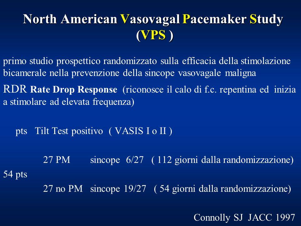 North American Vasovagal Pacemaker Study (VPS ) primo studio prospettico randomizzato sulla efficacia della stimolazione bicamerale nella prevenzione della sincope vasovagale maligna RDR Rate Drop Response (riconosce il calo di f.c.