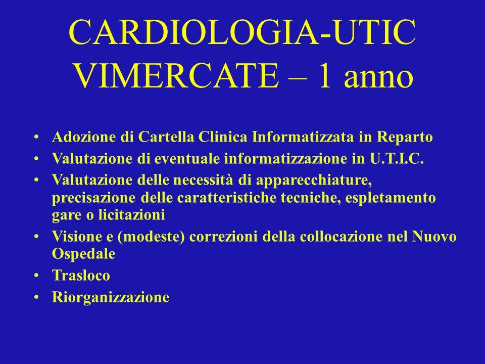 CARDIOLOGIA-UTIC VIMERCATE – 1 anno Adozione di Cartella Clinica Informatizzata in Reparto Valutazione di eventuale informatizzazione in U.T.I.C. Valu