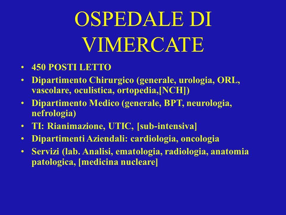 OSPEDALE DI VIMERCATE 450 POSTI LETTO Dipartimento Chirurgico (generale, urologia, ORL, vascolare, oculistica, ortopedia,[NCH]) Dipartimento Medico (g
