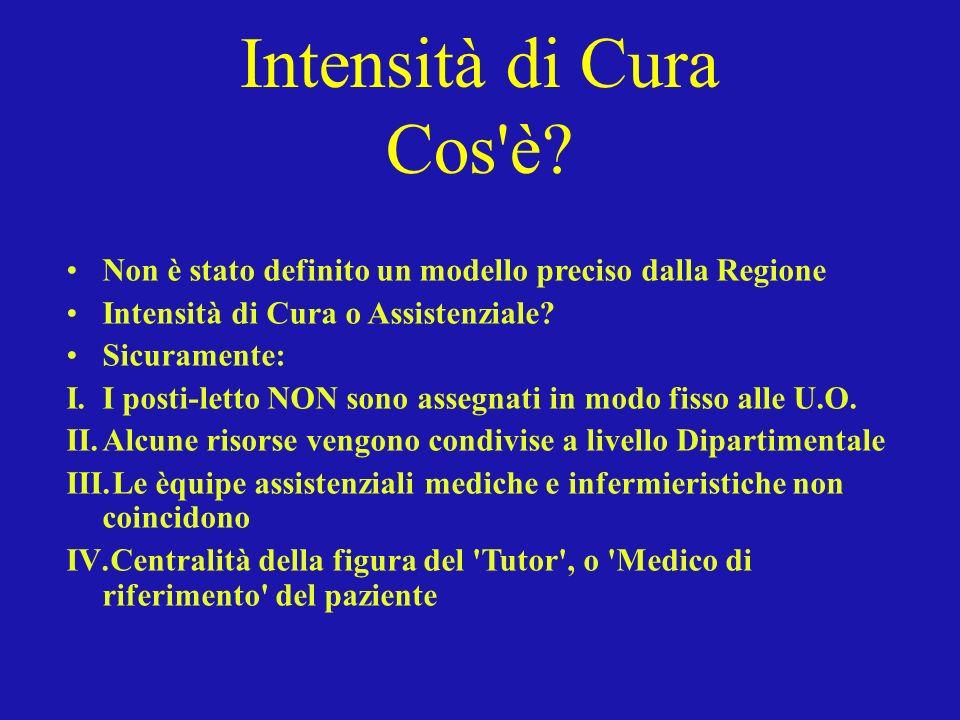 Intensità di Cura Cos'è? Non è stato definito un modello preciso dalla Regione Intensità di Cura o Assistenziale? Sicuramente: I.I posti-letto NON son