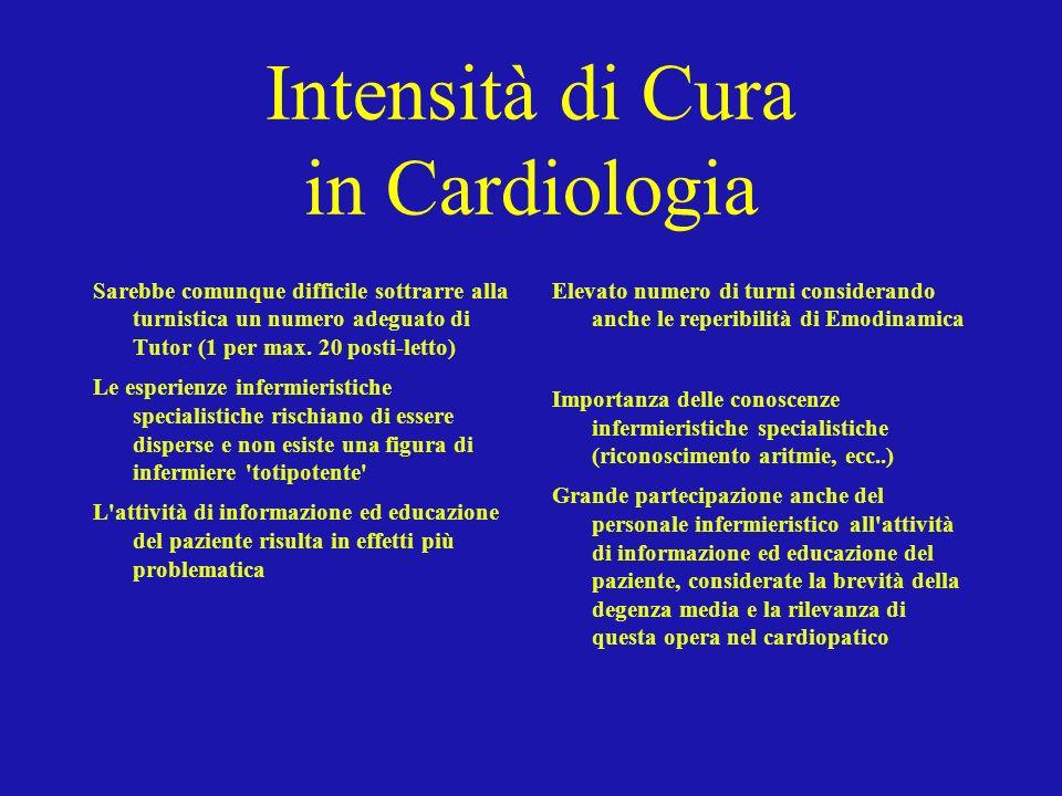 Intensità di Cura in Cardiologia Sarebbe comunque difficile sottrarre alla turnistica un numero adeguato di Tutor (1 per max. 20 posti-letto) Le esper