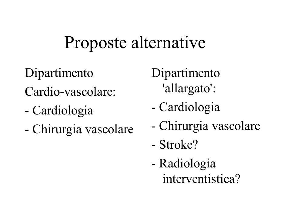 Proposte alternative Dipartimento Cardio-vascolare: - Cardiologia - Chirurgia vascolare Dipartimento 'allargato': - Cardiologia - Chirurgia vascolare