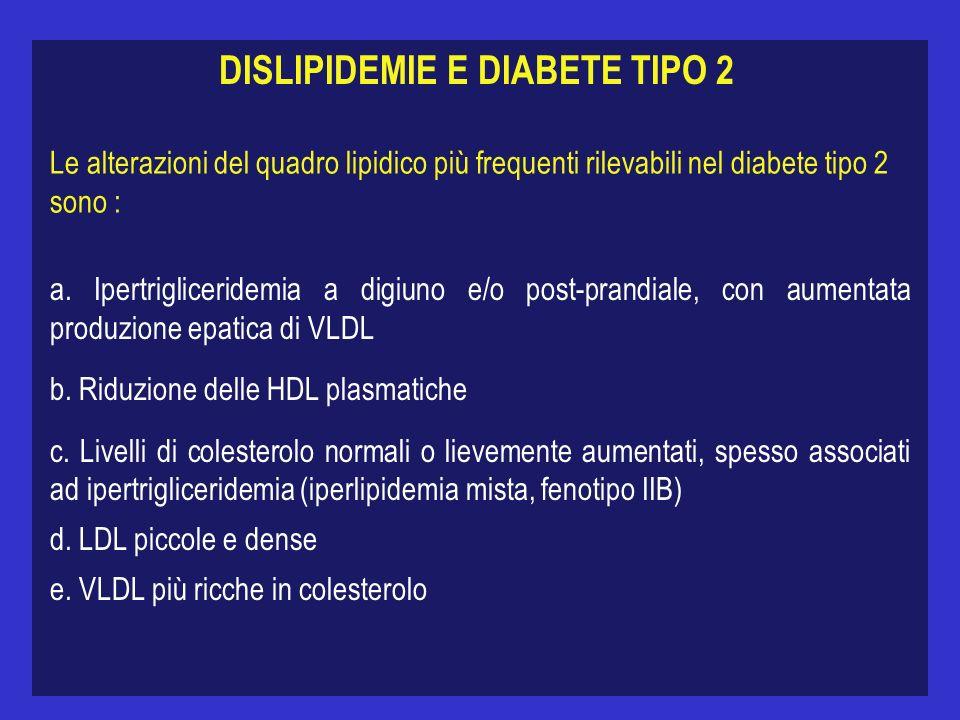 DISLIPIDEMIE E DIABETE TIPO 2 Le alterazioni del quadro lipidico più frequenti rilevabili nel diabete tipo 2 sono : a. Ipertrigliceridemia a digiuno e