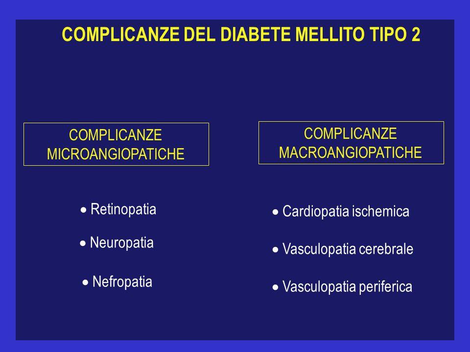 COMPLICANZE DEL DIABETE MELLITO TIPO 2 COMPLICANZE MICROANGIOPATICHE COMPLICANZE MACROANGIOPATICHE Retinopatia Neuropatia Nefropatia Cardiopatia ischemica Vasculopatia cerebrale Vasculopatia periferica