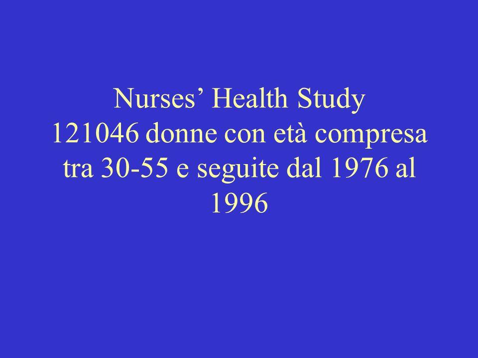 Nurses Health Study 121046 donne con età compresa tra 30-55 e seguite dal 1976 al 1996