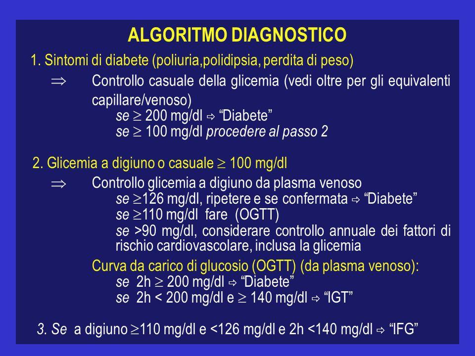 ALGORITMO DIAGNOSTICO 1. Sintomi di diabete (poliuria,polidipsia, perdita di peso) Controllo casuale della glicemia (vedi oltre per gli equivalenti ca