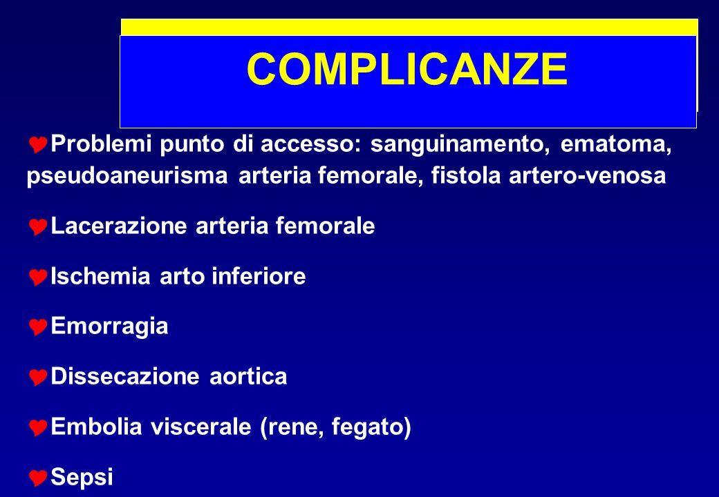 COMPLICANZE Problemi punto di accesso: sanguinamento, ematoma, pseudoaneurisma arteria femorale, fistola artero-venosa Lacerazione arteria femorale Is