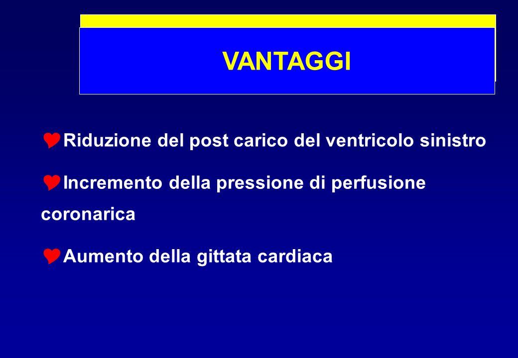 VANTAGGI Riduzione del post carico del ventricolo sinistro Incremento della pressione di perfusione coronarica Aumento della gittata cardiaca