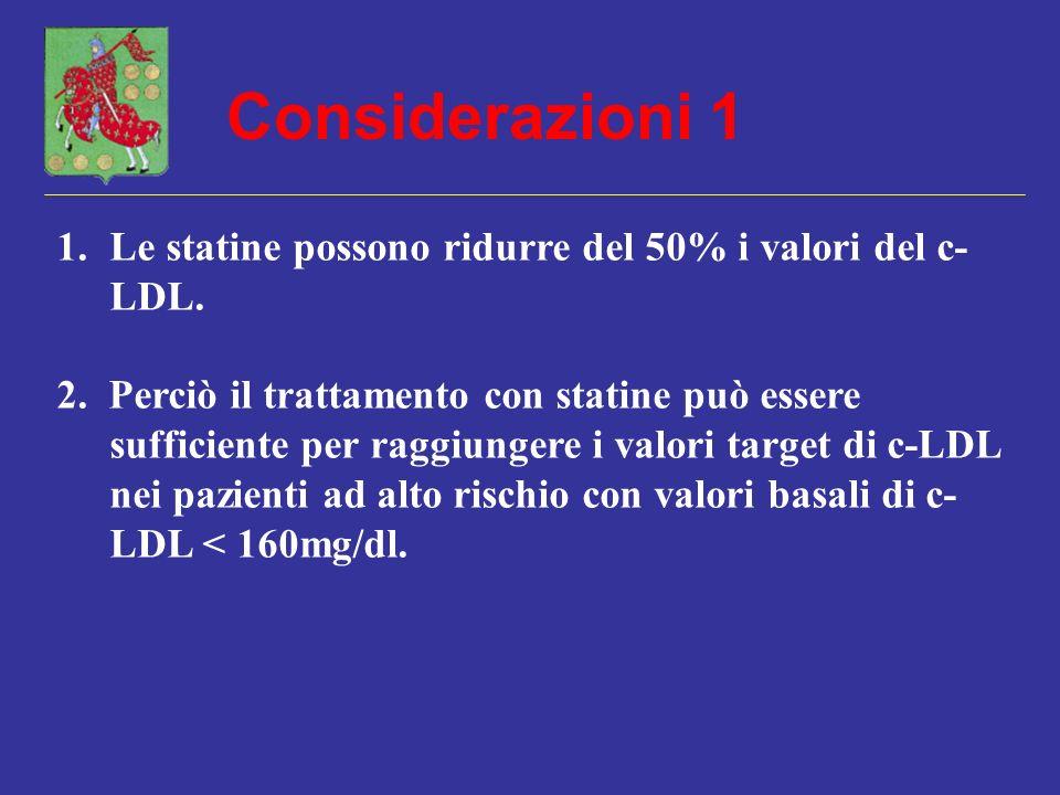 Considerazioni 1 1.Le statine possono ridurre del 50% i valori del c- LDL. 2. Perciò il trattamento con statine può essere sufficiente per raggiungere