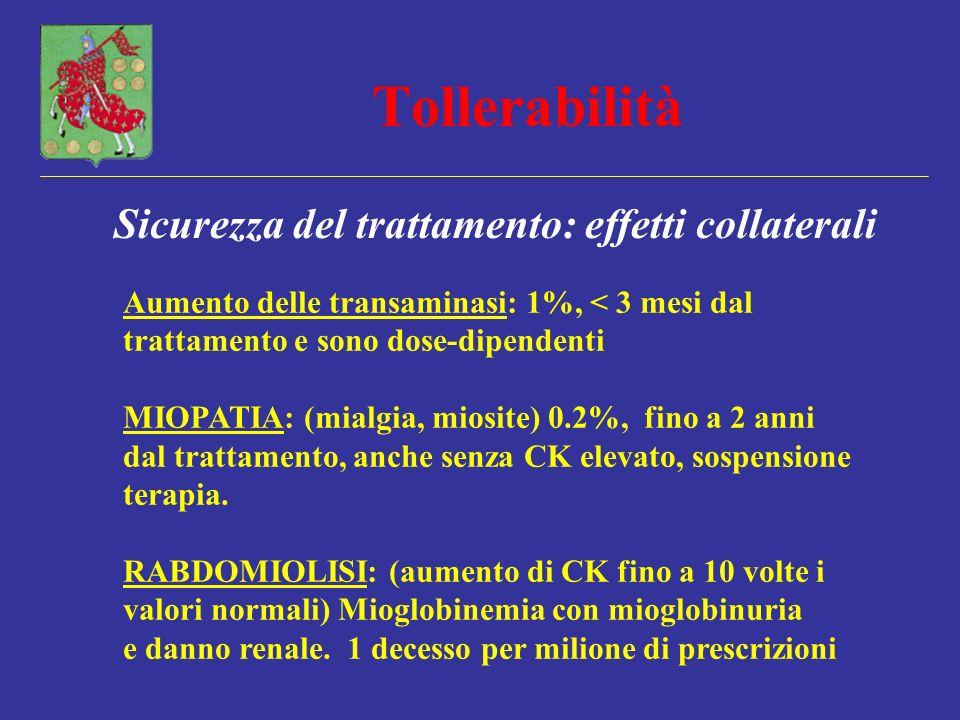 Tollerabilità Sicurezza del trattamento: effetti collaterali Aumento delle transaminasi: 1%, < 3 mesi dal trattamento e sono dose-dipendenti MIOPATIA: