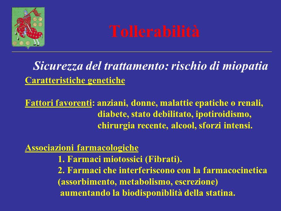 Tollerabilità Sicurezza del trattamento: rischio di miopatia Caratteristiche genetiche Fattori favorenti: anziani, donne, malattie epatiche o renali,