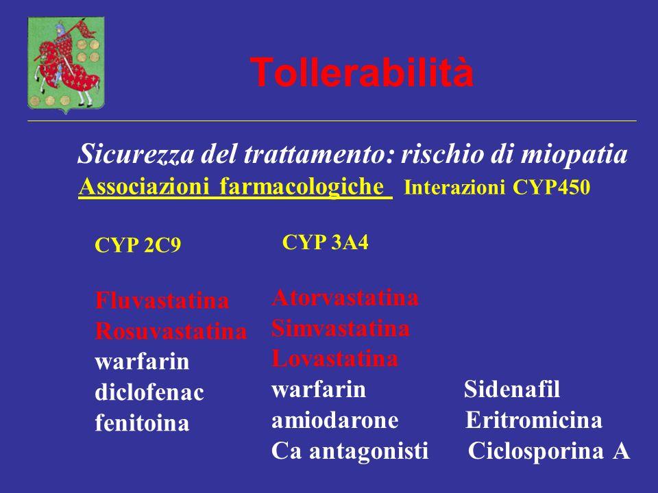 Tollerabilità Sicurezza del trattamento: rischio di miopatia Associazioni farmacologiche Interazioni CYP450 CYP 2C9 Fluvastatina Rosuvastatina warfari