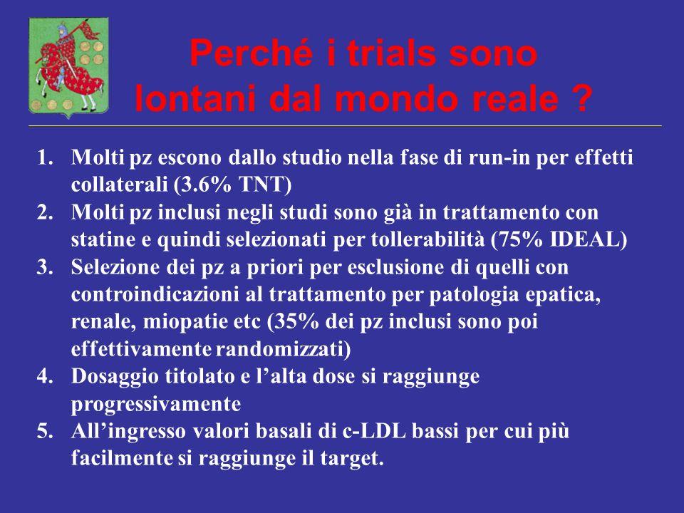 Perché i trials sono lontani dal mondo reale ? 1.Molti pz escono dallo studio nella fase di run-in per effetti collaterali (3.6% TNT) 2.Molti pz inclu