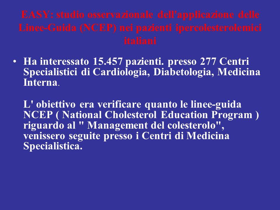 EASY: studio osservazionale dell'applicazione delle Linee-Guida (NCEP) nei pazienti ipercolesterolemici italiani Ha interessato 15.457 pazienti. press