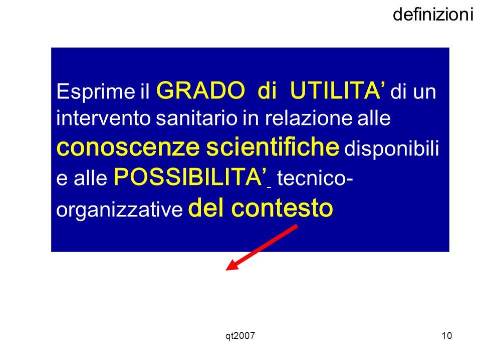 qt200710 Esprime il GRADO di UTILITA di un intervento sanitario in relazione alle conoscenze scientifiche disponibili e alle POSSIBILITA tecnico- orga