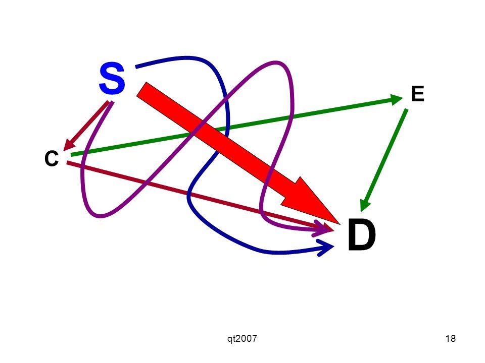 qt200718 S D C E