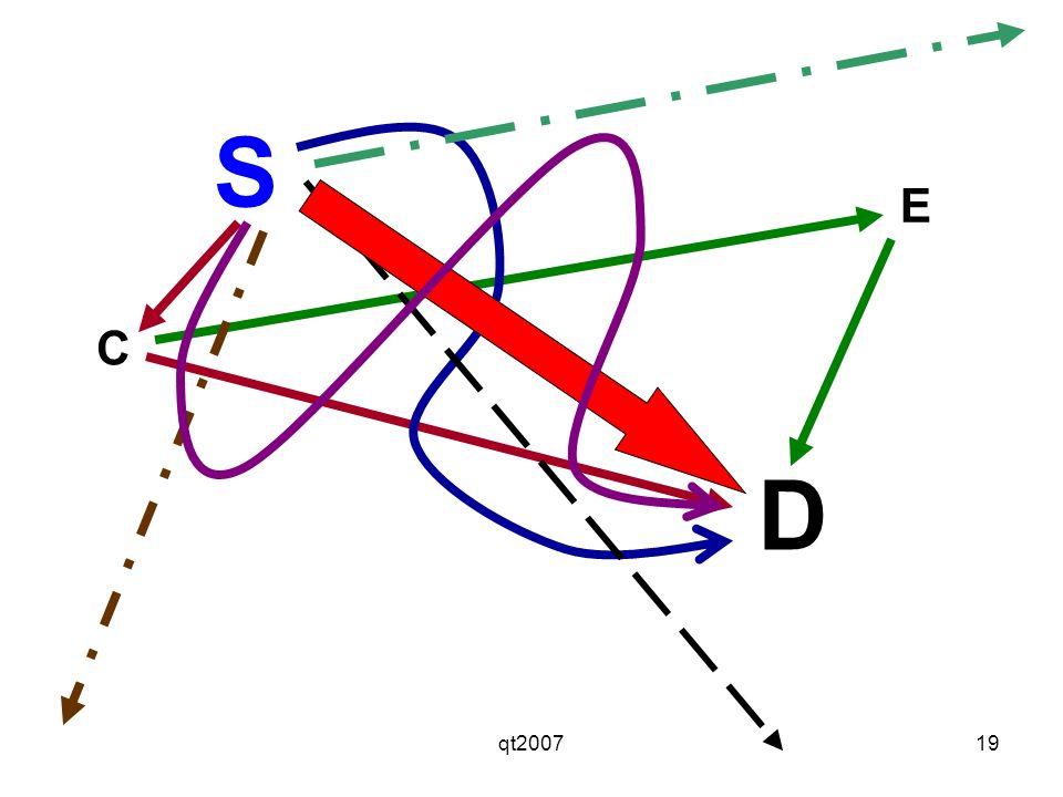 qt200719 S D C E