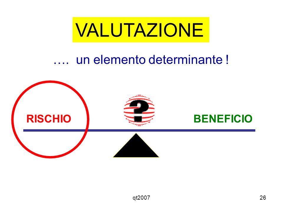 qt200726 RISCHIOBENEFICIO VALUTAZIONE …. un elemento determinante !